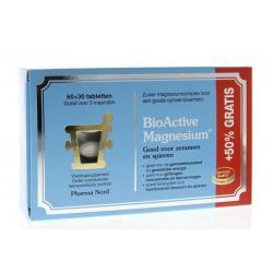 BioActive magnesium aktie