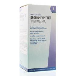 Broomhexine HCL 8 85 1.6 mg