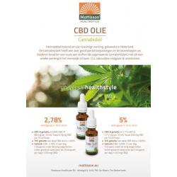 CBD Olie A5